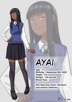 Commission - Ayai by JokoPramonoArt