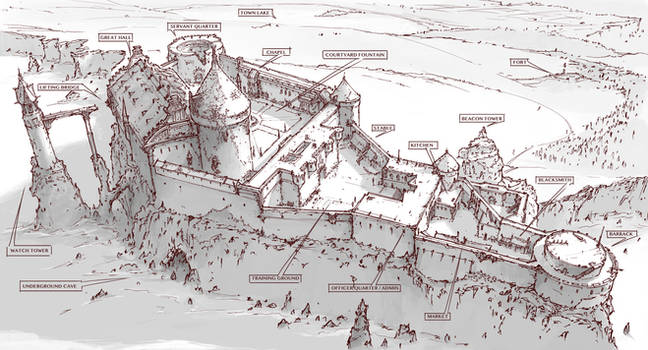 Town Design - Abandoned castle on the cliff