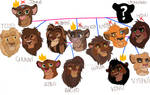 Queen Janna Family Tree