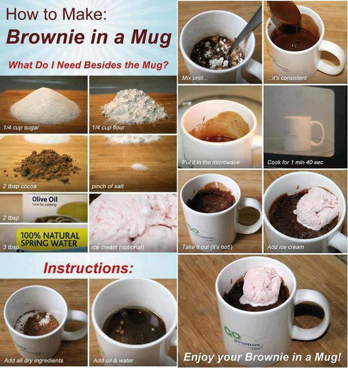 Mug Brownies :D by 13MusicRox13