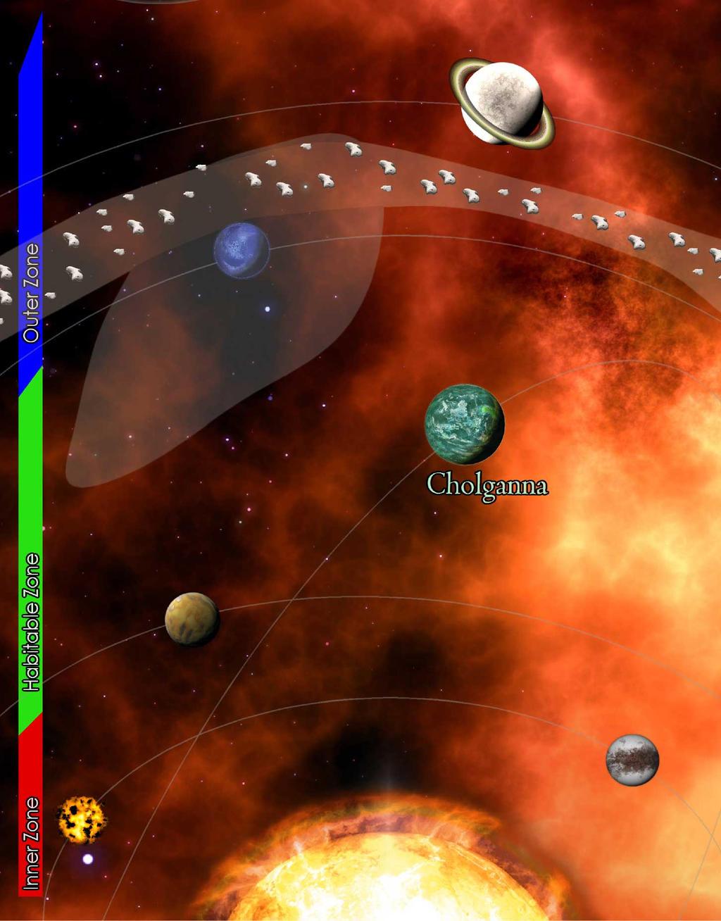 Cholganna-System by IrondrakeX