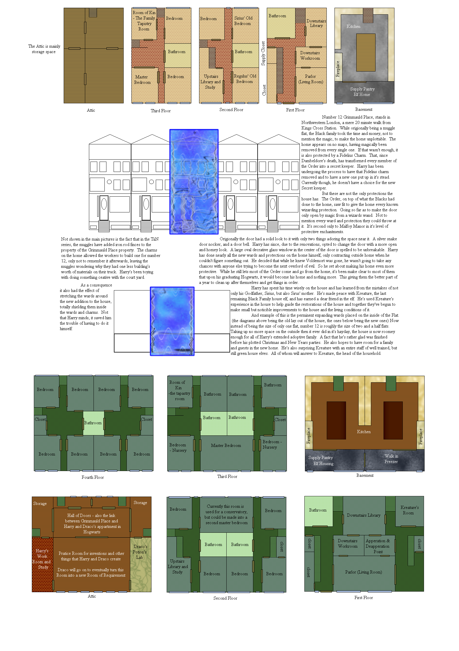 12 grimmauld place wards by notsalony on deviantart for 12 grimmauld place floor plan
