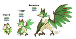 Batrop, Tropter and Canoptera
