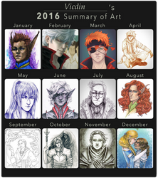 Vicdin's 2016 Summary of Art by Vicdin