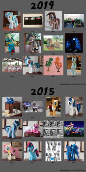 Year End Review: 2014-2015