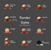 Render Styles Cheat Sheet