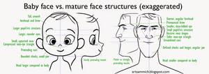 Baby-Face Bias