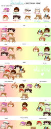 OC spectrum meme by Sinokay