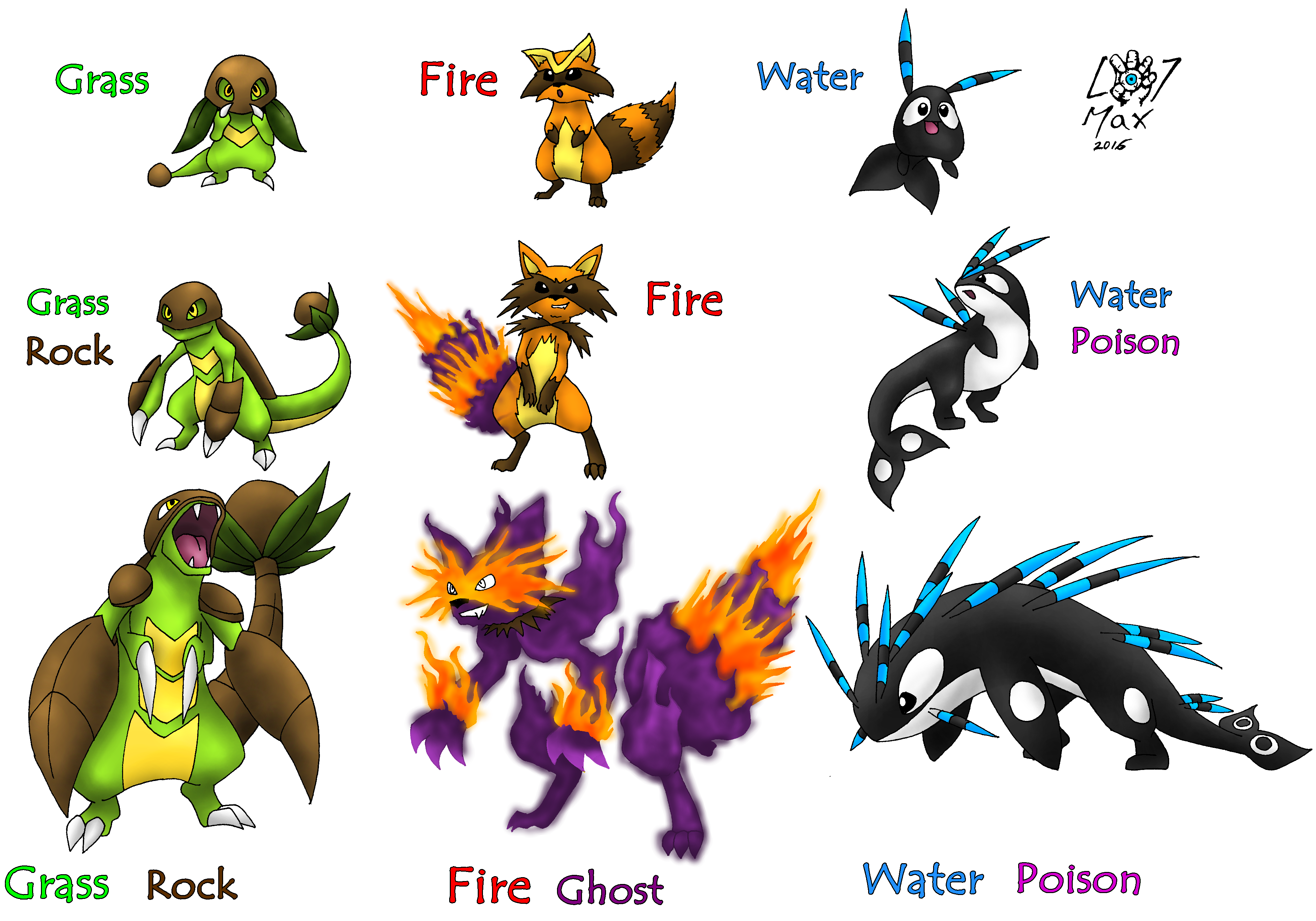 Fakemon Starters by Hlontro on DeviantArt
