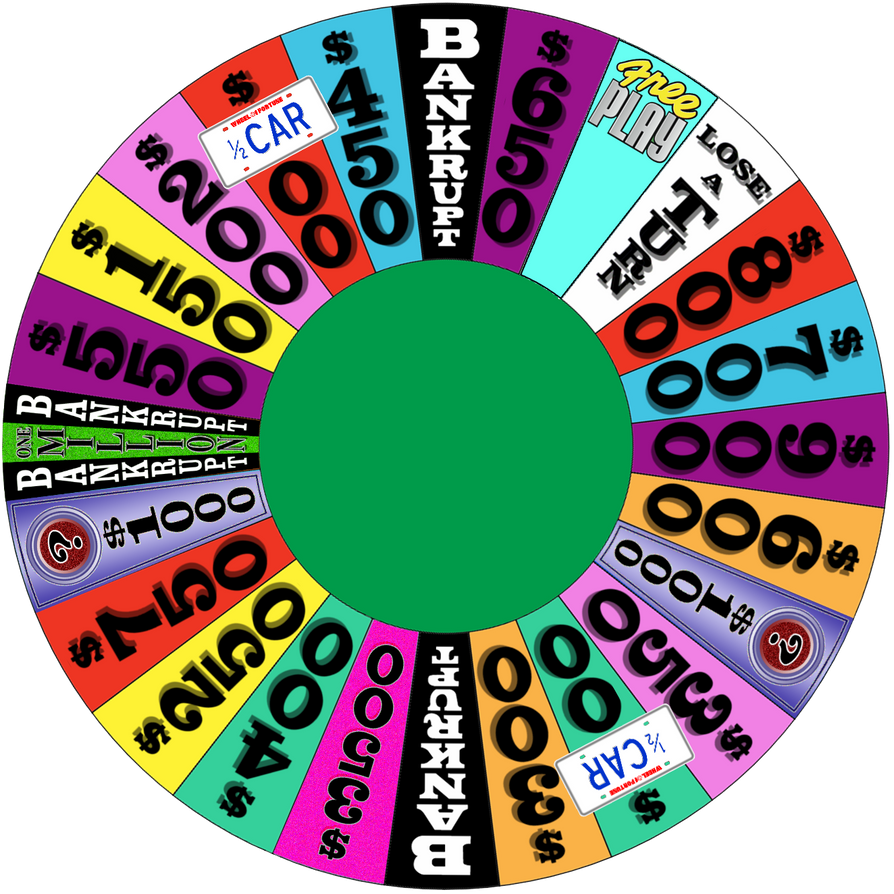 wheel of fortune fortune
