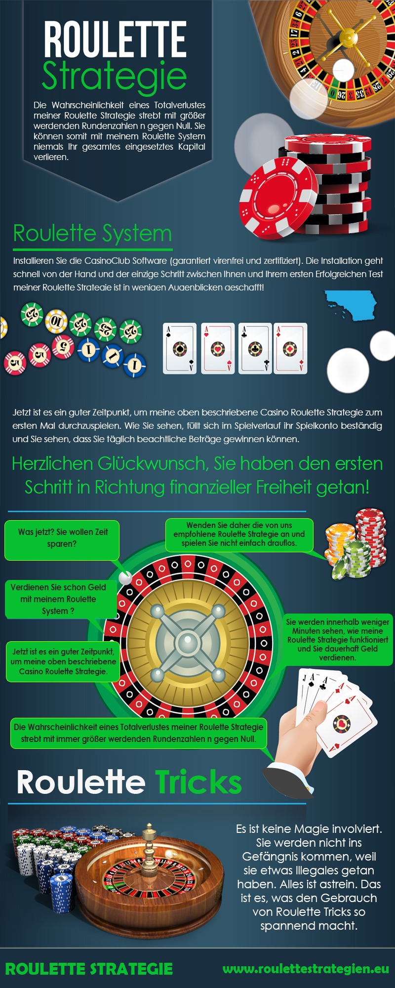 Roulette Strategie by RouletteSystem