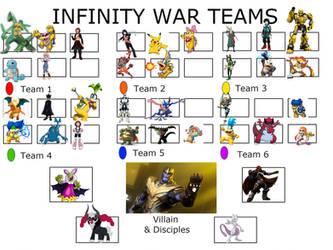My infinity wars teams by LopDrieuna