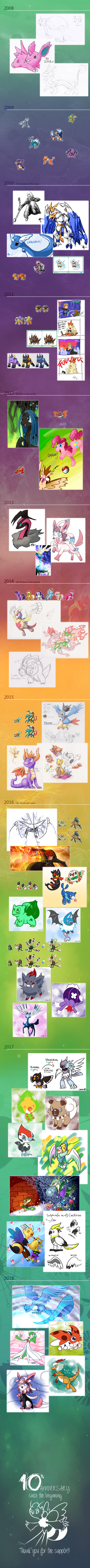 10th anniversary on DA by CombotheBeehen