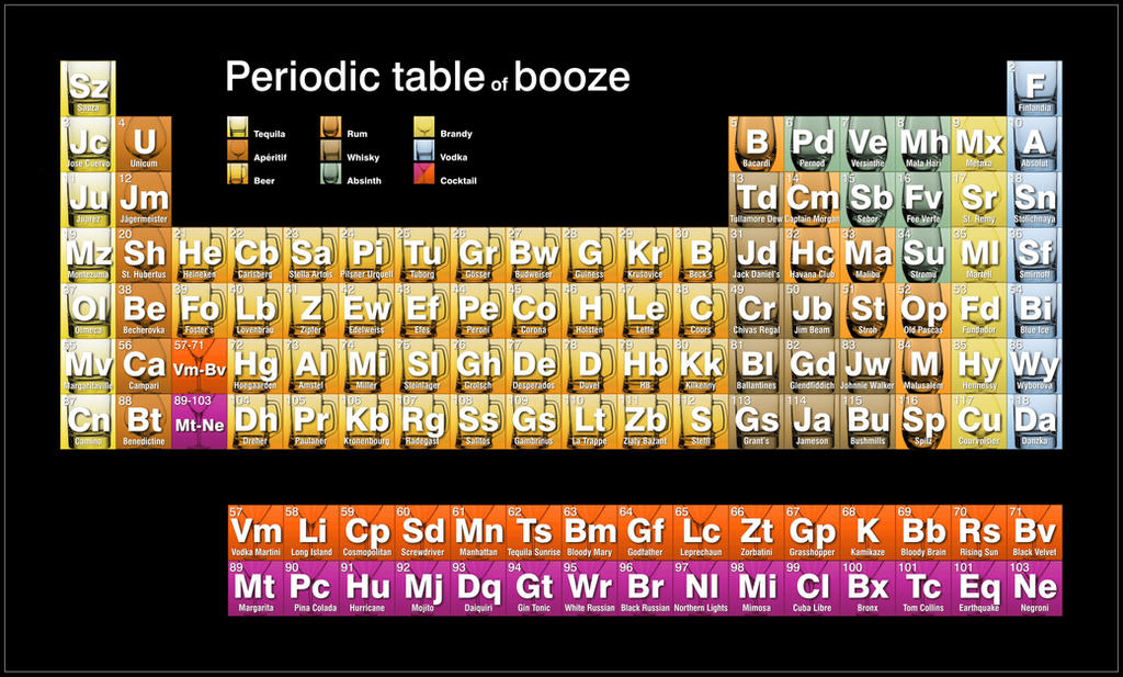 Periodic table periodic table of alcohol poster periodic table periodic table of booze by tsong on deviantart urtaz Images