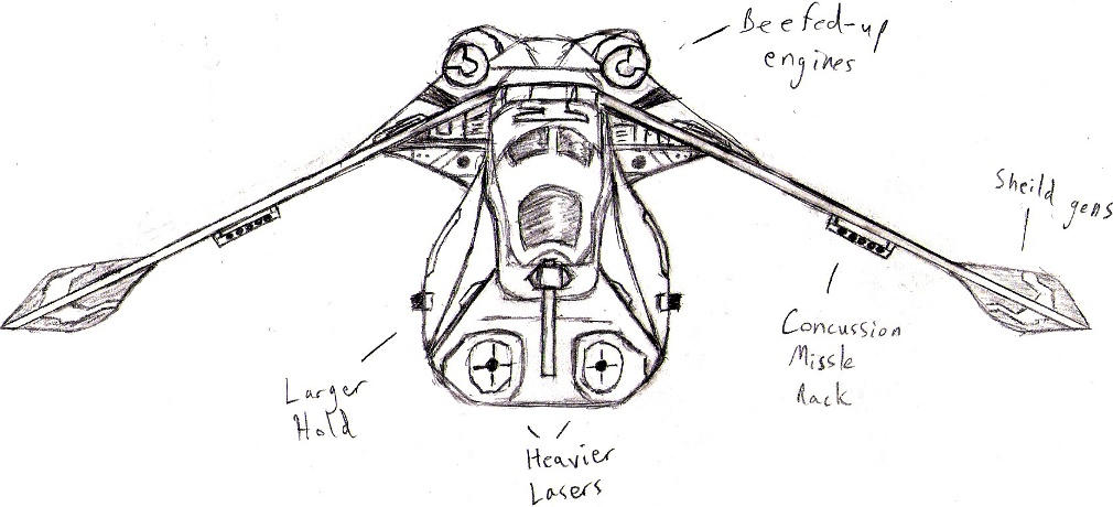 how to use hyper drive parzi starwars mod