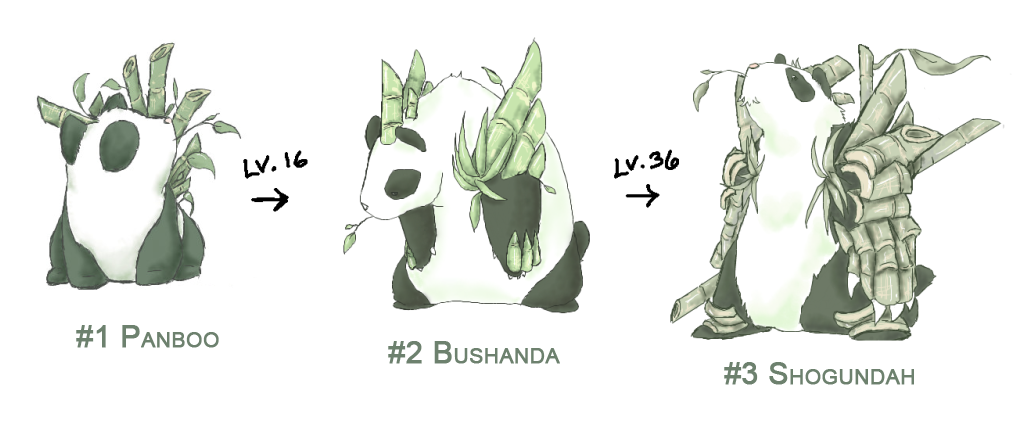 Fakemon - Grass Starter by Tyshea