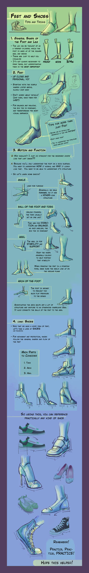 Tutorial: Feet and Shoes