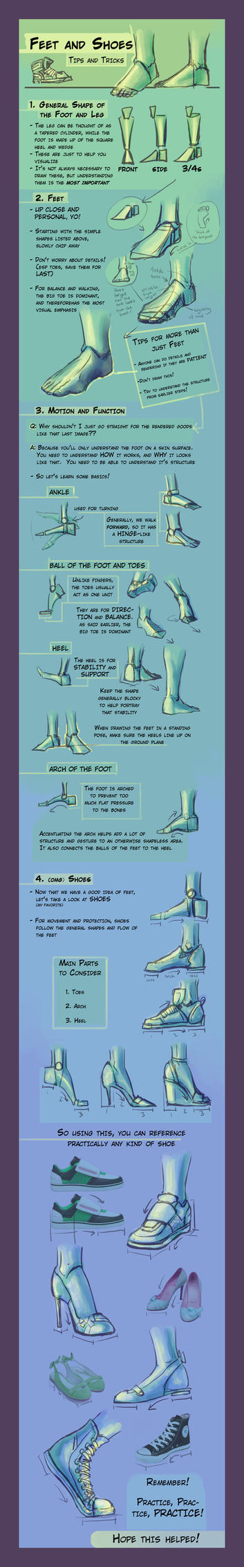 Tutorial: Feet and Shoes by Dyemelikeasunset