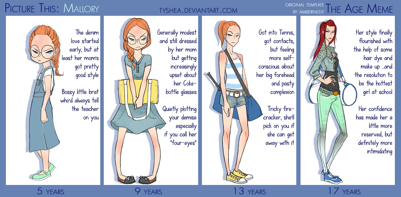 PT - Mal Age Meme by Tyshea
