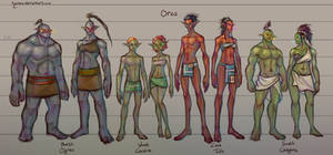 Fantasy Races: [4/4] Orcs