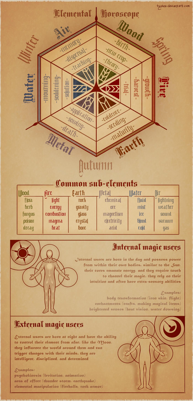 Magic Calender by Dyemelikeasunset