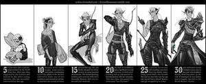 Elliel Age Timeline