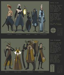 Kingdoms: Cross Clan and Tree Kingdom by Dyemelikeasunset