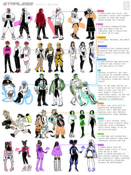 Starless Outfit Designs