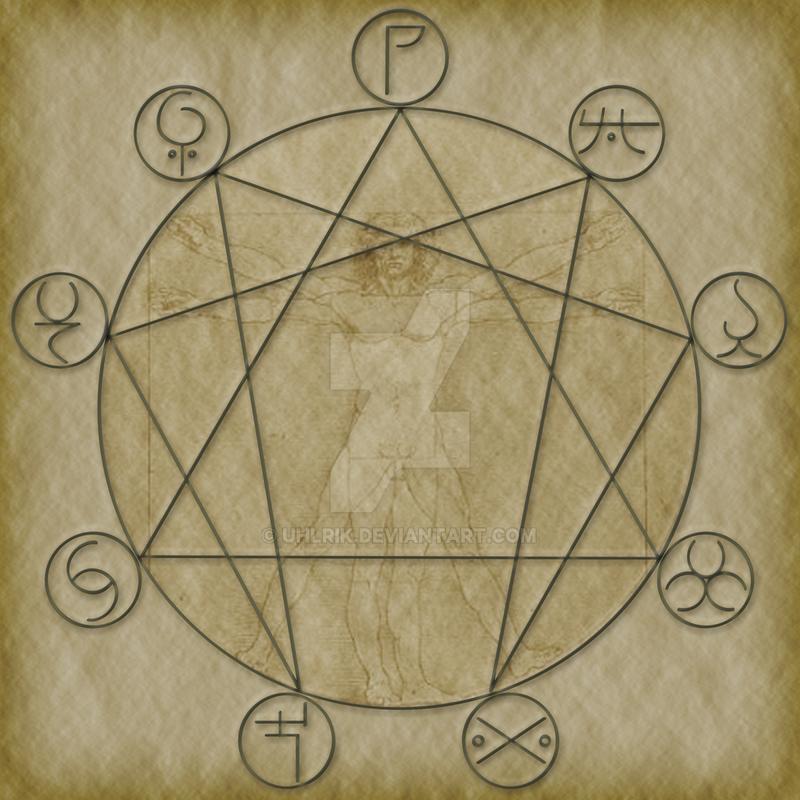 LoA Vitruvian Glyphs by uhlrik