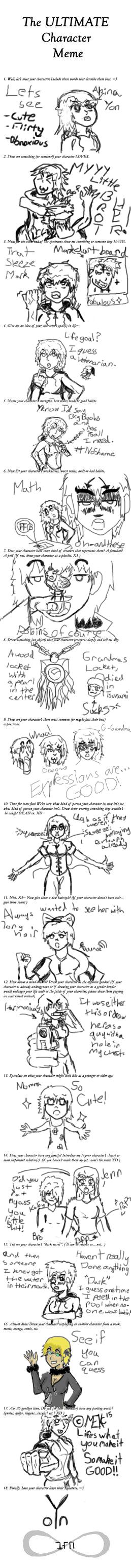 Ultimate Character Sheet (Akina Yon) by mekc95