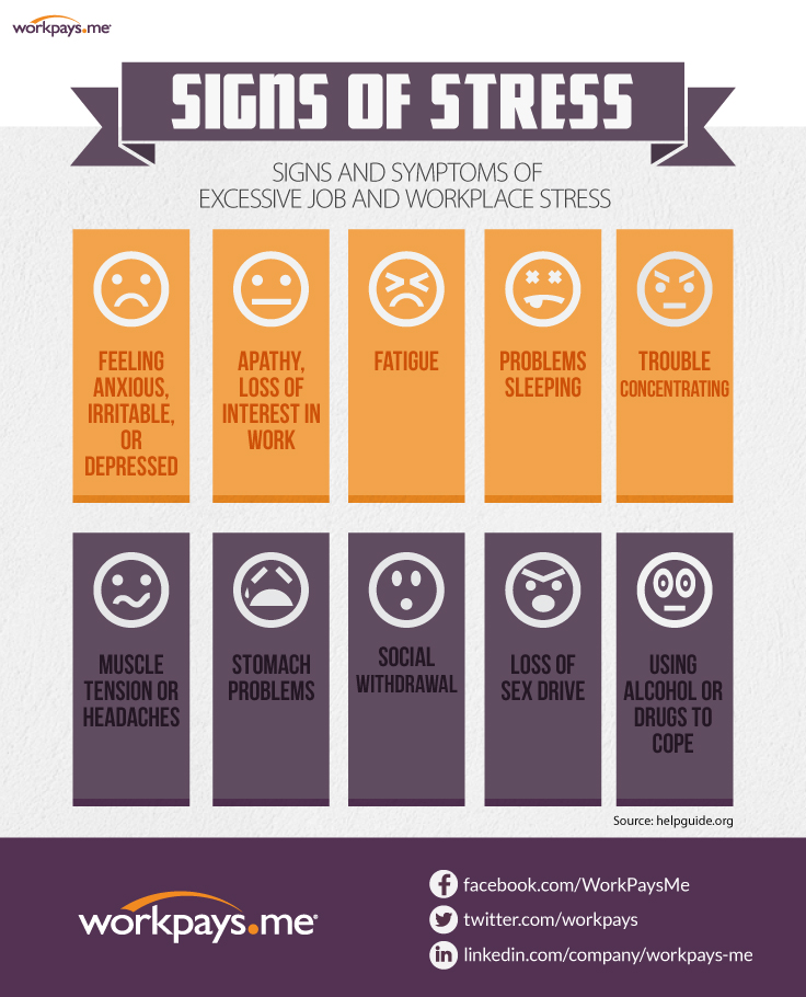 25-Signs of Stress-Infographic by zokac1 on DeviantArt
