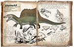 The REAL Spinosaurus