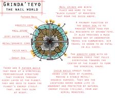 Grinda'teyo - Nail World idea by Brain-Camera-Studio