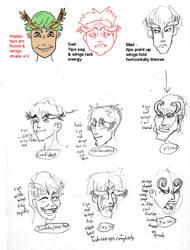 Paharita emotion chart WIP