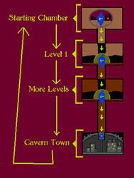 3kMUL levels  concept by Brain-Camera-Studio