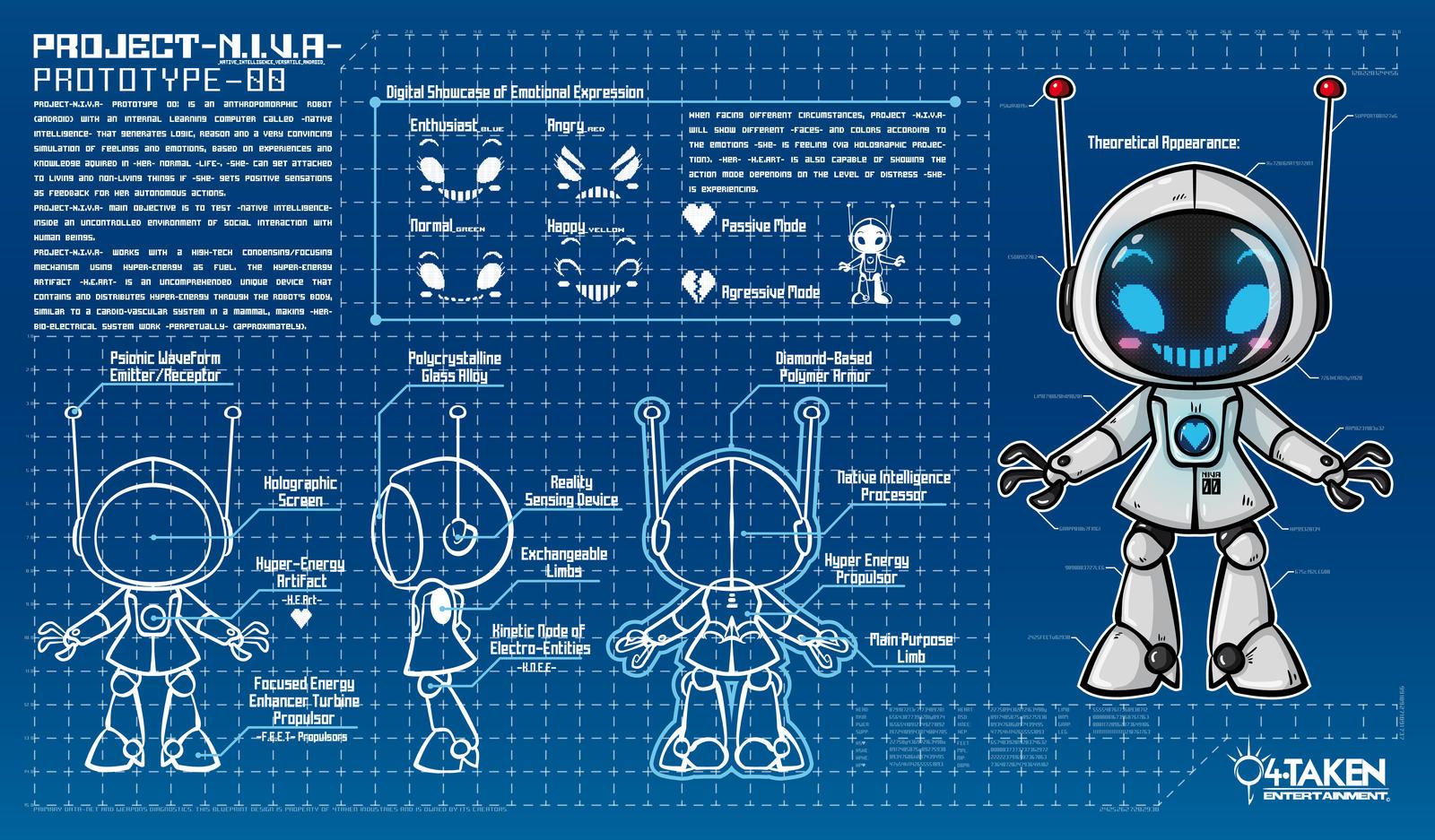 4TAKEN - Project-N.I.V.A- Prototype-00