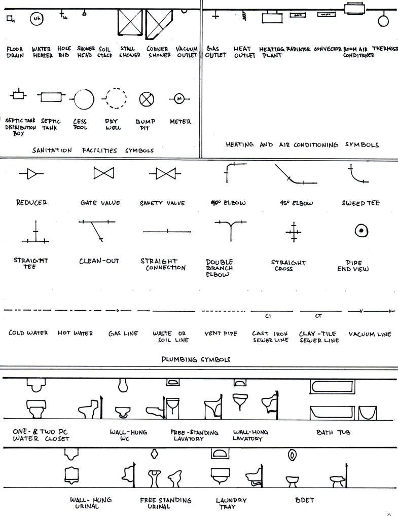 Architectural Symbols I By Riyuzaki On Deviantart