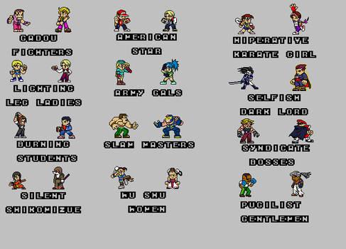 Lista de Personagens 1