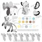 Wildling Reference Sheet - 'Tarandus' Clan