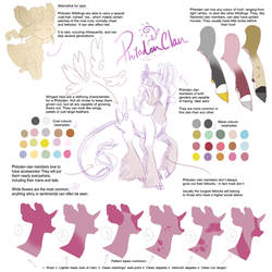 Wildling Reference Sheet: 'Philoden' Clan