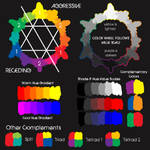 Color Theory Cheat Sheet