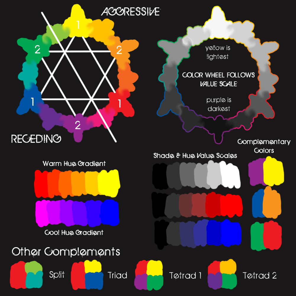 Theory Cheat Sheet By Narutardst On Deviantart