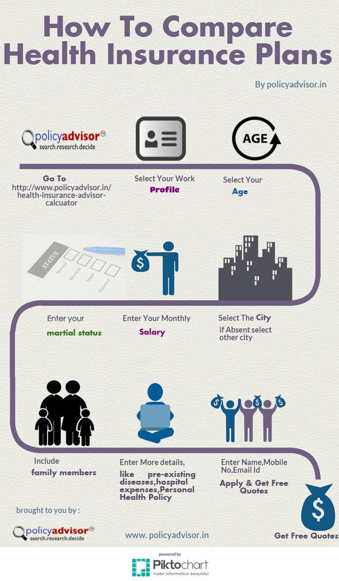 how to find a health insurance plan