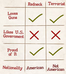 Redneck vs. Terrorist by xblackwater