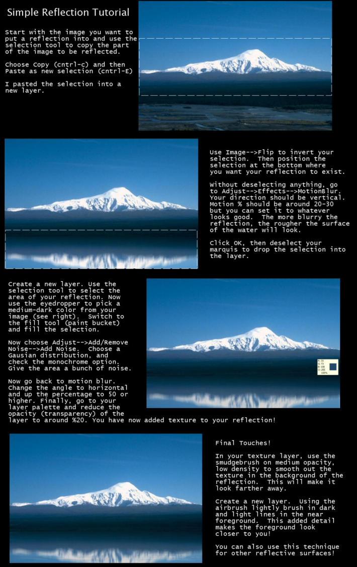 C reflection tutorials point 7263136 seafoodnetfo c reflection tutorials point baditri Choice Image