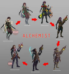 Alchemist Collaboration!