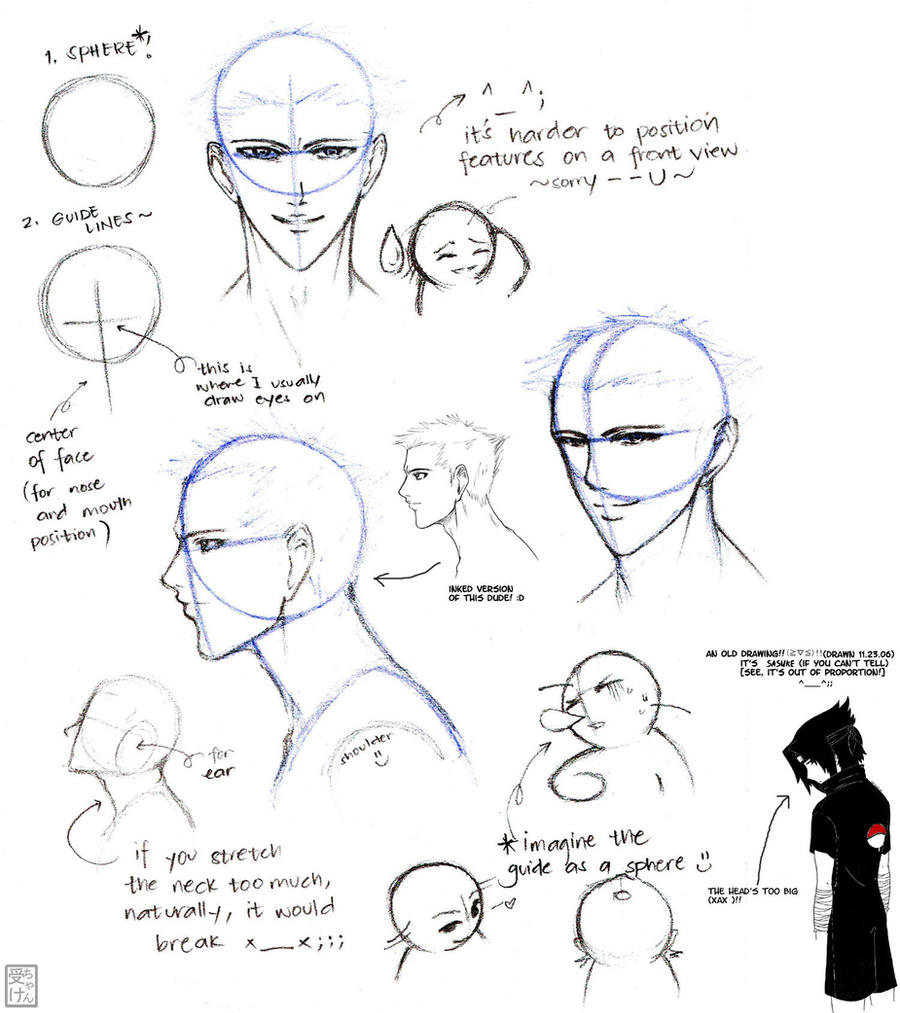 How I Draw Faces By Uke Chan