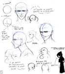 how i draw: faces