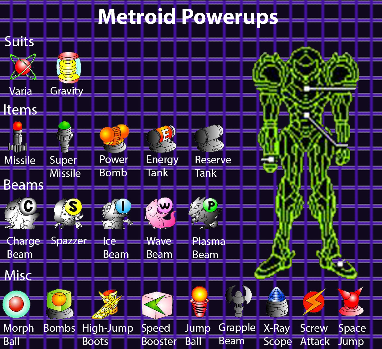 Super Metroid powerups (traced) by slicksnivy on DeviantArt