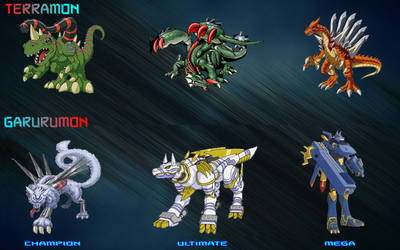 digimon evolution chart